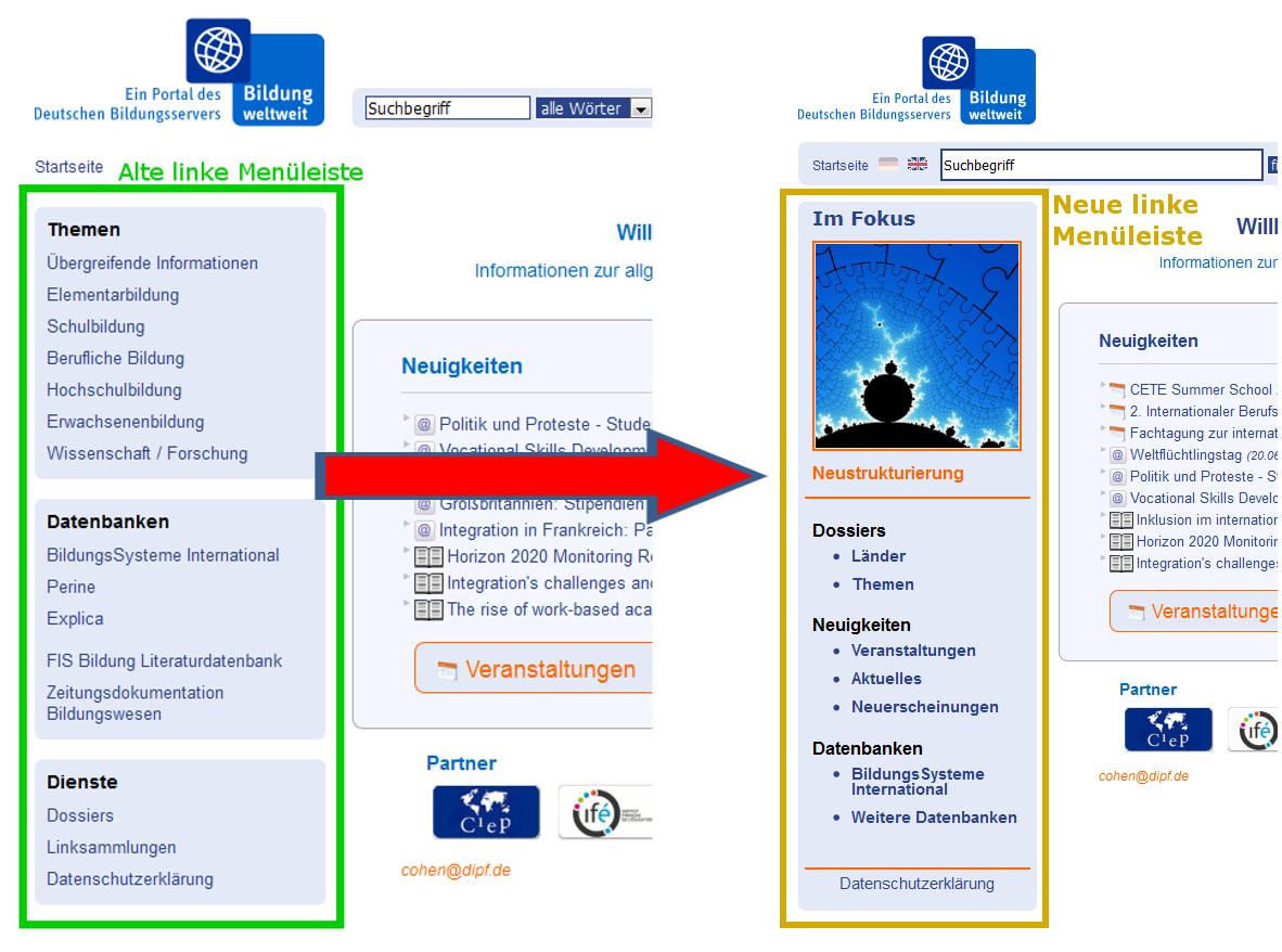 Die alte linke Menüleiste von Bildung Weltweit im Vergleich mit der neuen (Screenshots) Creative Commons Licence Namensnennung