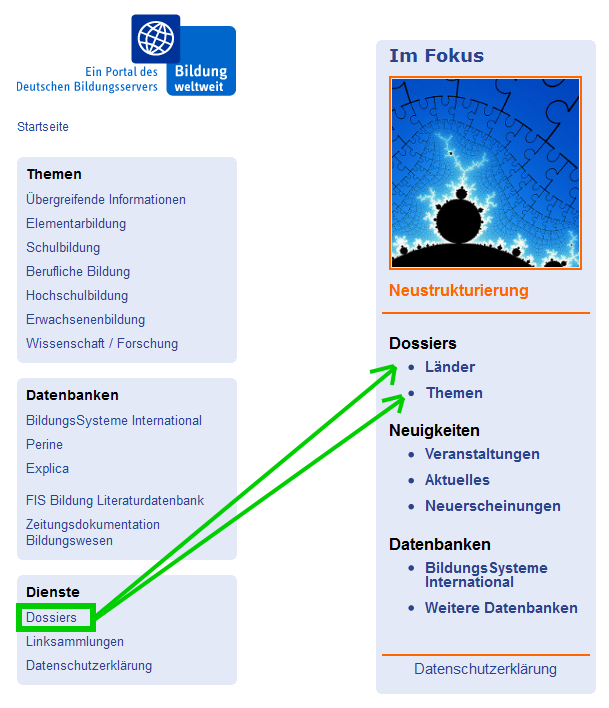 """Die Dossiers unter dem alten Block """"Dienste"""" wurden unter """"Länder"""" und """"Themen"""" verteilt. (Screenshots)"""