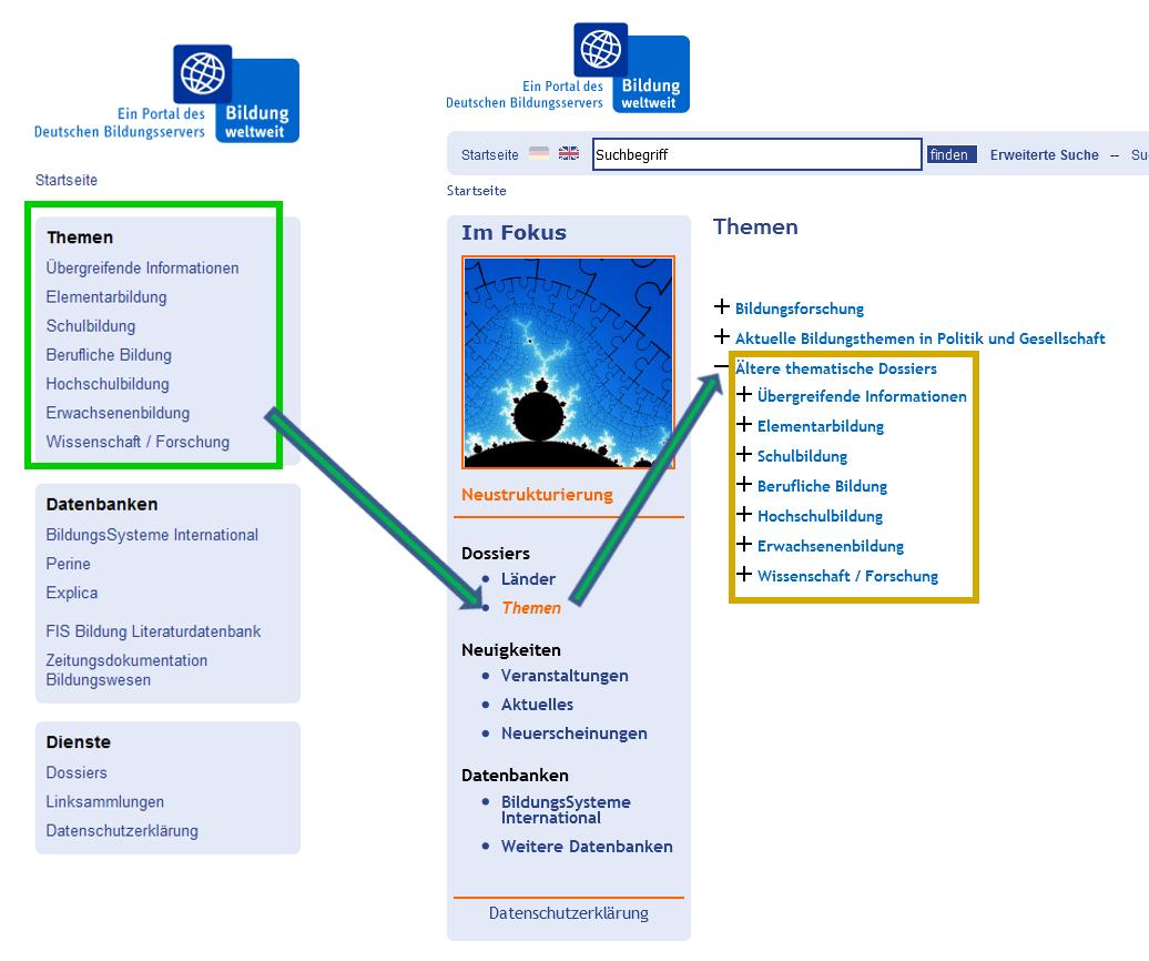 Wohin sind die Themen verschwunden? Die Screenshots zeigen es. Creative Commons Licence Namensnennung