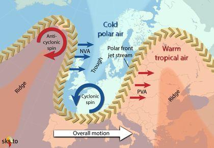 Jetstream – Klimawandel