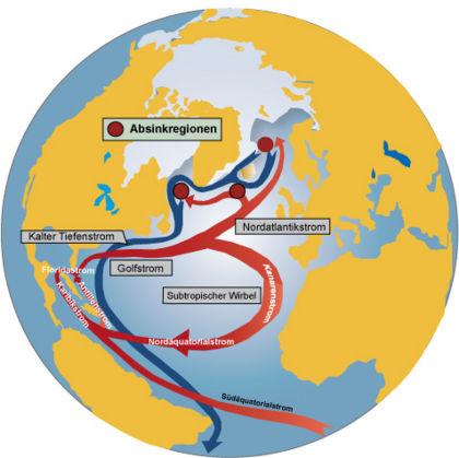 Golfstrom Klimawandel